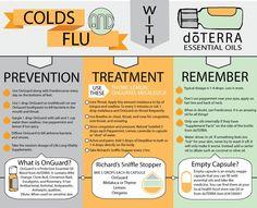 Cold and Flu with doTERRA Essential Oils #doterra #essentialoils To Order: www.mydoterra.com/joliestarrett