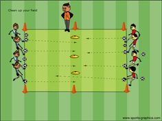 Mini soccer games help players develop dribbling, passing and ball control skills to develop the players. Soccer Practice Plans, Soccer Drills For Kids, Soccer Skills, Kids Soccer, Soccer Games, Soccer Tips, Kids Sports, Train Activities, Physical Activities