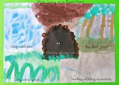We're Going on a Bear Hunt inspired Art work for kids