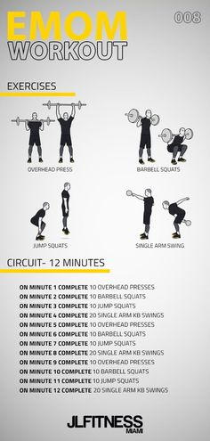 Functional Workouts, Functional Training, Emom Workout, Barbell Squat, Conditioning Workouts, Overhead Press, Mental Training, Positive Body Image, Back Exercises