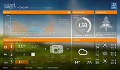 「UI design meter」の画像検索結果