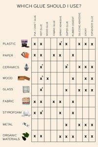Which glue?  (handy to know)