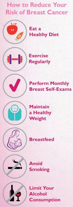 How to reduce your risk of breast cancer