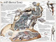 Post with 3219 votes and 157012 views. Tagged with , , , , ; Shared by Hhonkers. Star Wars Incredible Cross-Sections (with Text) Star Wars Clone Wars, Star Wars Rpg, Star Wars Ships, Star Wars Fan Art, Star Trek, Star Wars Pictures, Star Wars Images, V Wings, Nave Star Wars