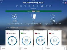 Score card | TabPatterns: Tablet UI Patterns
