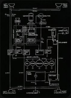 ford 600 tractor wiring diagram yahoo image search ford 8n tractor spark plug gap ford 8n tractor spark plug gap ford 8n tractor spark plug gap ford 8n tractor spark plug gap