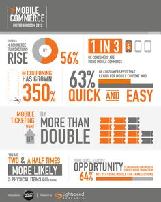 Mobile commerce United Kingdom 2012 #infographic