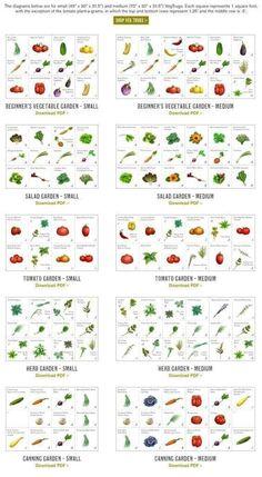 #kleinesgarten Ideen und Tipps für kleine Gärten Diese Ideen für Gartenstil u...#diese #für #garten #gartenstil #ideen #kleine #kleinesgarten #tipps #und Back Garden Landscaping, Small Backyard Gardens, Small Space Gardening, Garden Spaces, Back Gardens, Small Gardens, Landscaping Design, Small Garden Plans, Patio Design