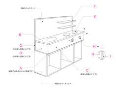 てづくりままごとキッチンの作り方。 1.キッチン部分 A、B、C、Dは見ての通り、四角にくみ上げるだけです。 組み立ては金具で こん...