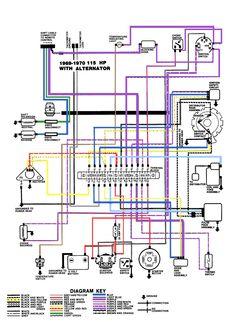 diagram diagramsample diagramformat Diagram