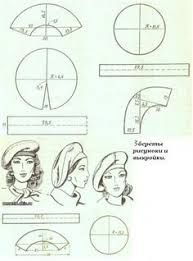 Image result for tutorial cappellino in jersey