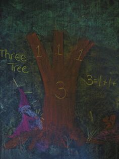 Math Block: Math Factor Tree by Marsha Johnson of the Waldorf Home Educators Yahoo Group  Math was so bland when I learned it in a traditio...