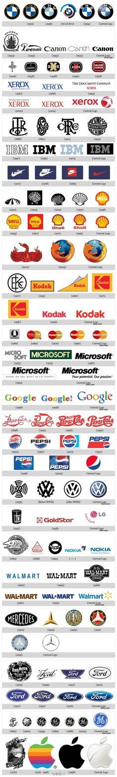 Historic Logos