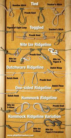 Knot Tying Archives – Plight to Freedom, – Jennifer Cooper – bushcraft camping Bushcraft Gear, Bushcraft Camping, Camping Survival, Diy Camping, Tent Camping, Survival Knots, Survival Tips, Survival Skills, Hammock Knots