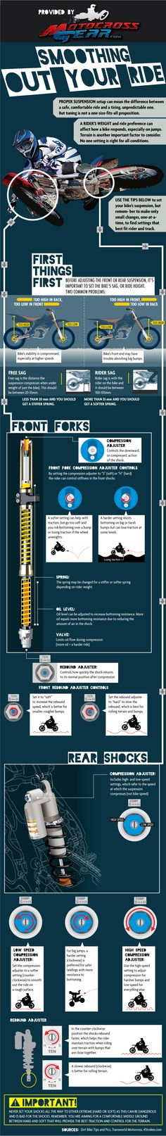 Motocross Suspension Setup Guide. #motocross #setting #suspension