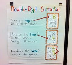 double-digit subtraction poem