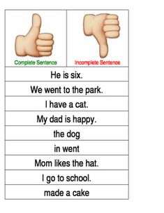 Complete & Incomplete Sentence Sort Students can complete this individually or in a small group. There are a variety of sentences/incomplete sentences. Students must read and decide if it gets a thumbs up, or a thumbs down! 1st Grade Writing, Kindergarten Writing, Teaching Writing, Student Teaching, Teaching Tips, Incomplete Sentences, Writing Complete Sentences, Grammar Sentences, Reading Comprehension Worksheets