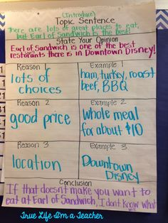 Graphic Organizer for Opinion Writing Anchor Chart