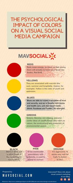 the psychological impact of colors on a visual social media campaign, visual social media marketing, mavsocial, social media scheduling tool, visual marketing