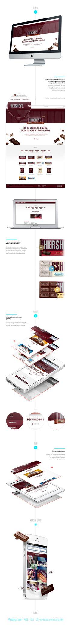 Hershey´s® Franchise by Manuel Navarro Orozco, via Behance *** #web #design #behance