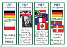 Teacher's Pet - World War Two Timeline Cards - FREE Classroom Display Resource -