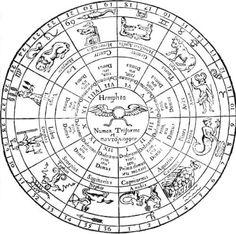 HIEROGLYPHIC PLAN OF THE ANCIENT ZODIAC