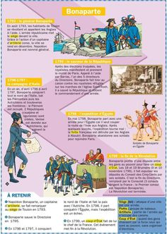 The World History of Taxation – Viral Gossip Ap French, French History, Modern History, Learn French, French Tenses, French Verbs, French Worksheets, French Classroom, Napoleon
