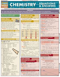 types of chemical reactions tes charts and finals. Black Bedroom Furniture Sets. Home Design Ideas