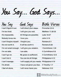 What we say vs. what God says   https://www.facebook.com/naeemcallaway/photos/620608924659836