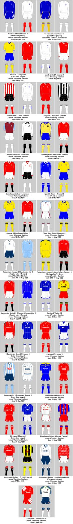 FA Cup Final Playing Kits 1969-70 to 1991-92 | My Football Facts World Cup Winners, Fa Cup Final, England Football, Football Kits, Fifa World Cup, Finals, Facts, Play, Soccer Kits