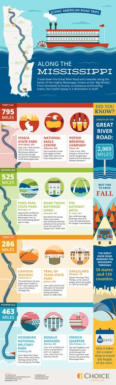 Scenic American Road Trips: Along the Mississippi | travel | South | Choice Hotels [premium infographic]