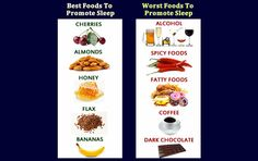 For many, the secret to getting a good night's sleep comes down to two things--stress and diet. It's important to not overload your digestive system two or less hours before you sleep. Including one or two of these sleep promoting foods will help to relax tense muscles, quiet buzzing minds, and/or get calming, sleep-inducing hormones…