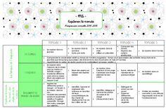 Des progressions pour la MS réalisées avec les nouveaux programmes 2015 pour la maternelle.