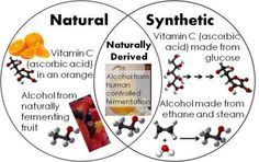 """Natural versus Synthetic Chemicals Is a Gray Matter 