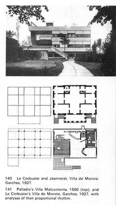 Le Corbusier's Villa de Monzie, Garches, 1927 and Palladio's Villa Malcontenta, 1560 (from Frampton)