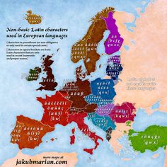 Special characters used in European languages.