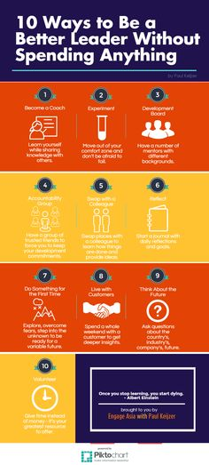 10 Ways to Be a Better #Leader Without Spending Anything #infographic