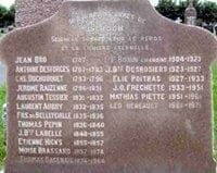 Transcription of the memorial stone for the priests of St. Memorial Stones, Genealogy Research, Family Search, Transcription, Priest, Quebec, Empty, Memories, Souvenirs