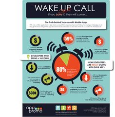 Wake Up Call - 80% Developers Don't Generate Revenue