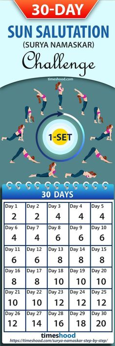One of the best morning yoga workout. Sun Salutation yoga challenge for 30 days. Do Sun Salutation yoga poses for weight loss, burn fat and strengthen your body. Follow this Sun Salutation 30 day challenge calendar. These Yoga poses helps to lose weight f