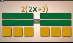 Distributive Property with Variables - This video demonstrates how algebra tiles are used to generate equivalent expressions using the distributive property. In the accompanying classroom activity, students explore the distributive property. Math Properties, Algebraic Properties, 7th Grade Math, Sixth Grade, Seventh Grade, Equivalent Expressions, Interactive Student Notebooks, Algebraic Expressions, Math Resources