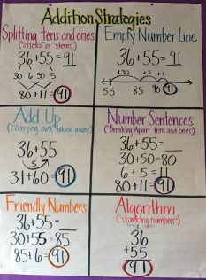 Number and Operations in Base Ten - Ms. Black Number and Operations in Base Ten - Ms. Math Charts, Math Anchor Charts, Addition Anchor Charts, Subtraction Strategies, Addition Strategies, Mental Math Strategies, Second Grade Math, Grade 2, Eureka Math 4th Grade