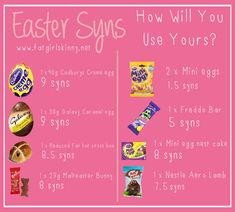 Easter Treats for under 10 Syns - Slimming World Extra Easy Slimming World, Slimming World Syns List, Slimming World Syn Values, Slimming Word, Slimming World Desserts, Slimming World Recipes, Chocolate Syns, Easter Chocolate, Chocolate Treats