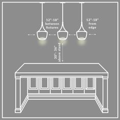 How to Perfectly Position a Triple Pendant Above Your Kitchen Island from JONATH - .pendant lighting is also increasing in popularity. Kitchen pendant lighting has become rather popular over the years.