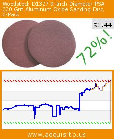 Woodstock D1327 9-Inch Diameter PSA 220 Grit Aluminum Oxide Sanding Disc, 2-Pack (Tools & Home Improvement). Drop 72%! Current price $3.44, the previous price was $12.14. http://www.adquisitio.us/woodstock/woodstock-d1327-9-inch