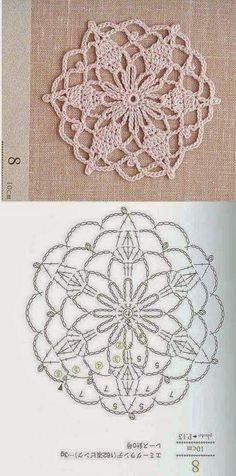 Patterns and motifs: Crocheted motif no. 112 Patterns and motifs: Crocheted motif no. 112 Patterns and motifs: Crocheted motif no. 112 Patterns and motifs: Crocheted motif no. Motif Mandala Crochet, Crochet Feather, Crochet Snowflake Pattern, Crochet Coaster Pattern, Crochet Mandala Pattern, Crochet Circles, Crochet Motifs, Crochet Snowflakes, Doily Patterns
