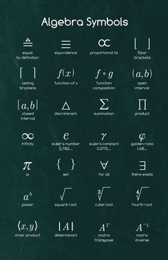Education Discover Algebra Symbols I Math Posters More - Kids education and learning acts Physics Formulas Algebra Formulas Geometry Formulas Mathematics Geometry Maths Solutions Maths Algebra Algebra Help Algebra Equations Ap Calculus Physics Formulas, Physics And Mathematics, Algebra Formulas, Geometry Formulas, Mathematics Geometry, Math Vocabulary, Maths Algebra, Ap Calculus, Algebra Equations