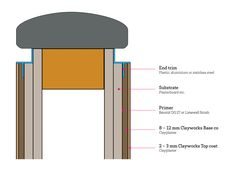 design detailing customised for Clayworks clay plasters