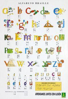 Abecedario braille con dibujos de la ONCE
