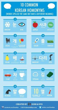The reason i wanted to share this post is because many of us want to learn korean basics but don't ...